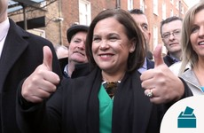 Sinn Féin surges since general election to commanding 15-point poll lead