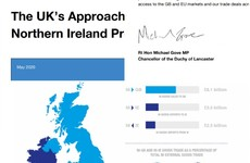 The UK's Protocol plan: 'Unfettered access' from NI to GB, and 'light-touch' checks from GB to NI