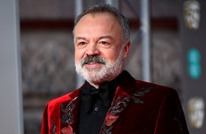 Graham Norton ranks as third-highest earning BBC presenter