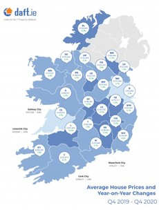 Average listed price of a home in Ireland was €269k this quarter - a rise of 7.4% on last year