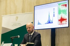Coronavirus: 8 deaths and 922 new cases confirmed in Ireland