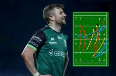 'Playing like absolute giants' - How Connacht caused an upset against Leinster