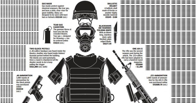Graphic shows every piece of equipment carried by the Colorado shooter