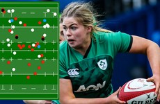 20-year-old Wall's dominant display underlines her potential for Ireland