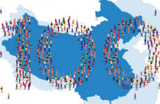 If China was 100 people: How the world's most populous nation lives