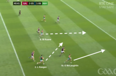 Why Mayo's third quarter blitz of Galway suggests there's more to come