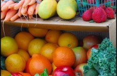 Poll: Do you buy organic food?