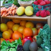 Poll: Do you buy organic food?