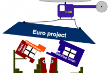 Silly diagram does a great job explaining what's wrong with the Eurozone
