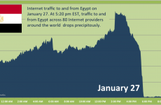Egypt plugs out the internet as protests move to Yemen