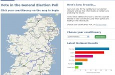 Fine Gael ahead, but margin narrows on rolling Boards.ie poll