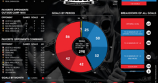 Your proof of Lionel Messi's greatness chart of the day