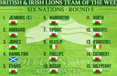 12 Welshmen on the Wallabies' Lions Team of the Week