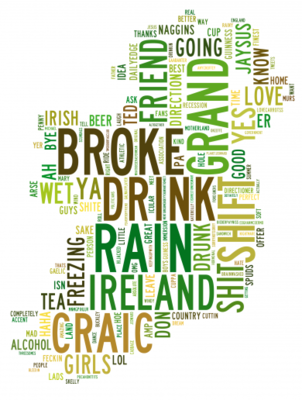 The Words We Use To Describe Ireland · The Daily Edge