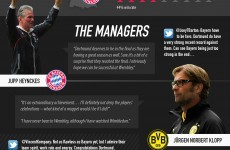 Infographic: How do Bayern Munich and Borussia Dortmund match up?