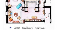 Check out the floor plans of your favourite TV homes