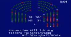 Abortion bill passes final Dáil vote