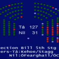 Abortion bill passes final Dáil vote