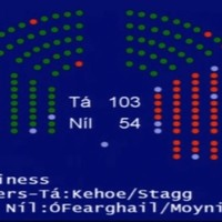 Abortion bill debate could go on until 5am