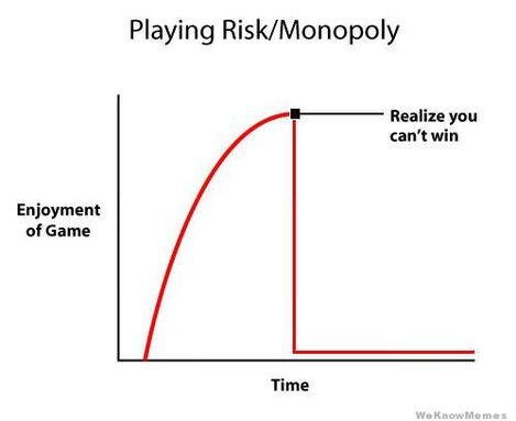 playing-risk-vs-monopoly
