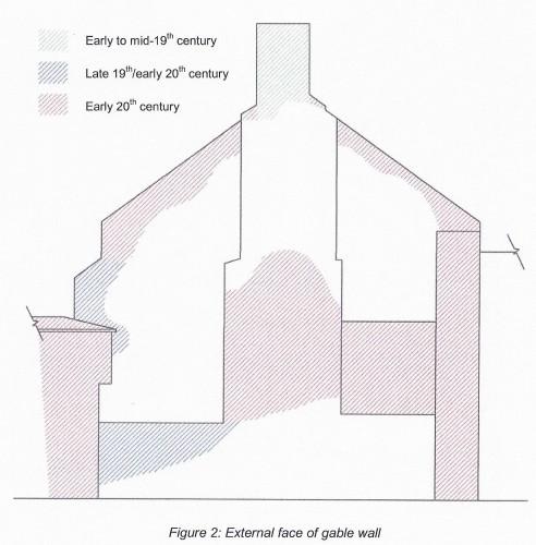 Vicar Street Gable Wall diagram