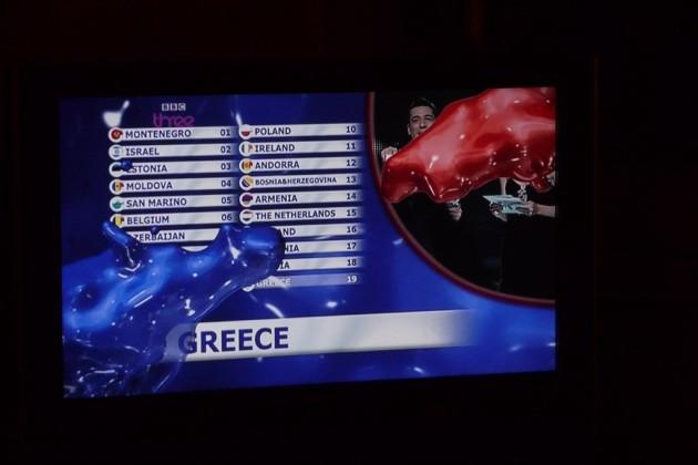 BBC Eurovision Semifinal