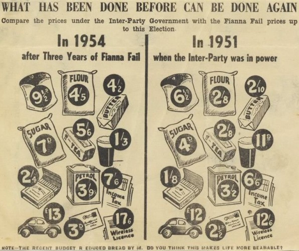 1954ge prices