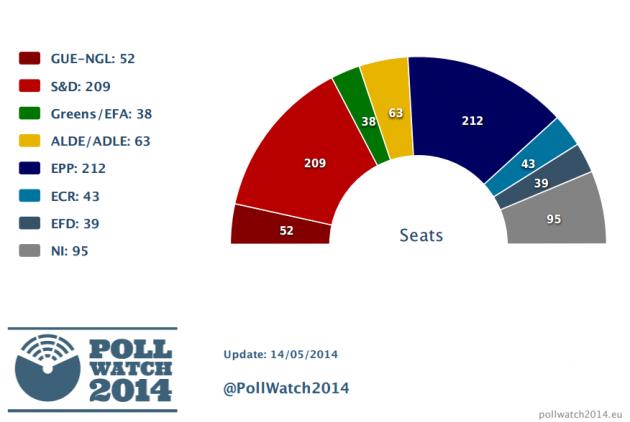 pollwatch