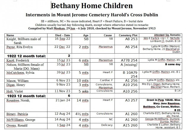 bethany-homes-children-names-630x437