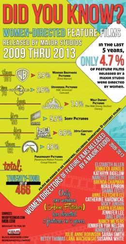 infographic-women-directors
