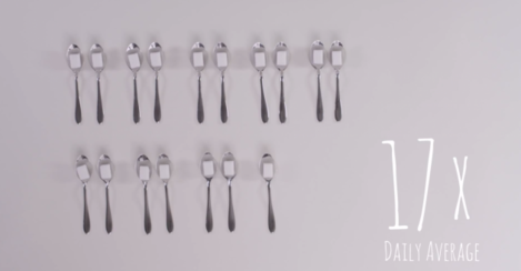 11 today-the-world-daily-average-consumption-of-added-sugar-per-person-is-17-teaspoons