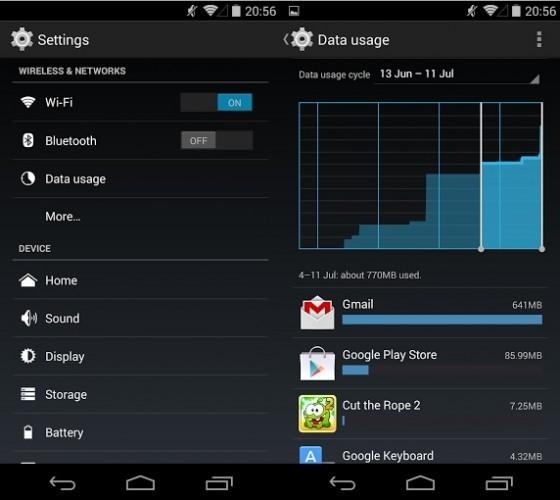 Android Data sense