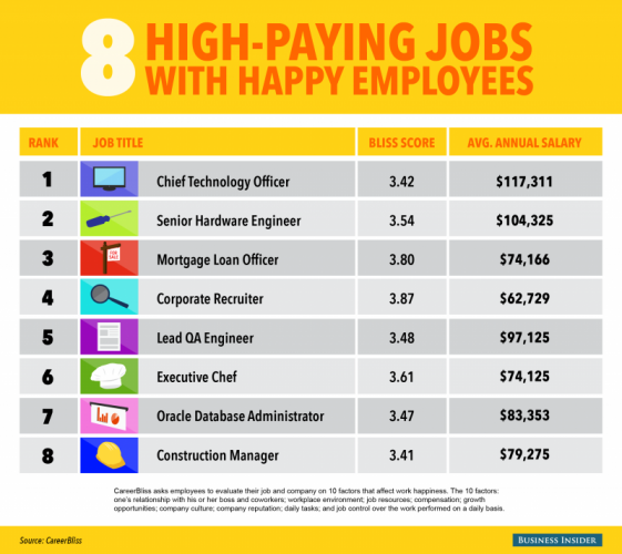 bi_graphics_happyemployment-01