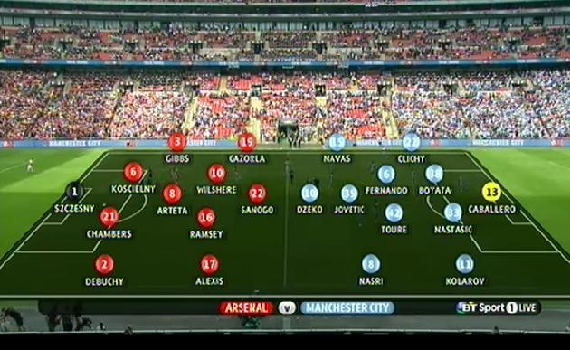 BT Sport Arsenal Man City line-ups