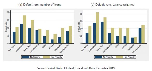 LoansData