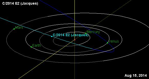 image showing comet jacques flight path