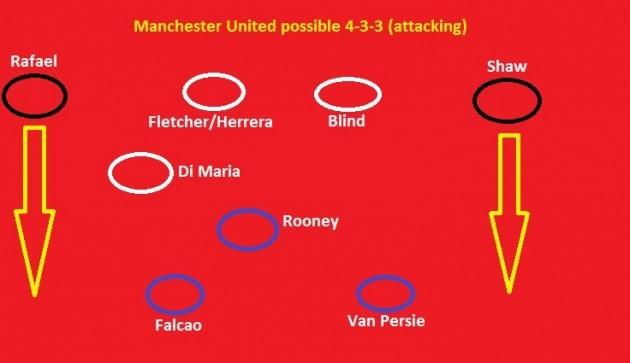 United 433