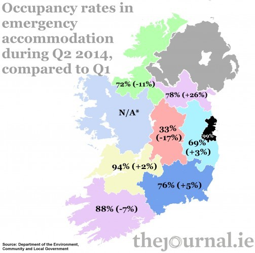 Occupancy Rates Final