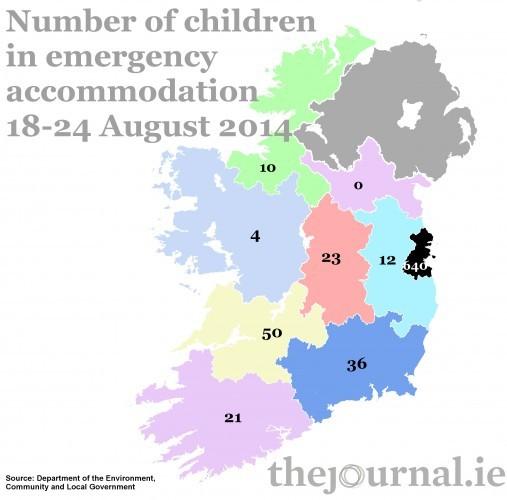 Children in EA August