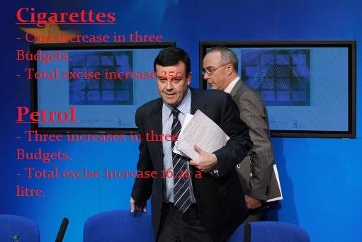 Irish Budget 2011