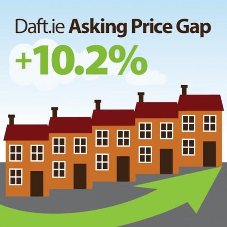 Daft_Journal_Price_Gap_Final_002