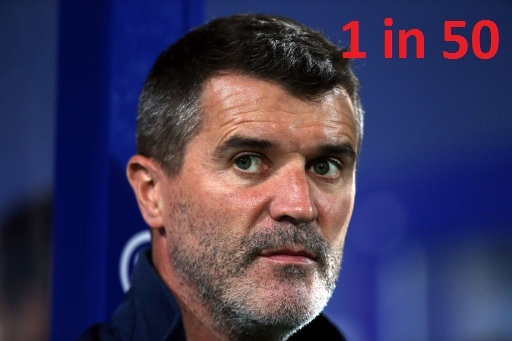 Keane call police to hotel