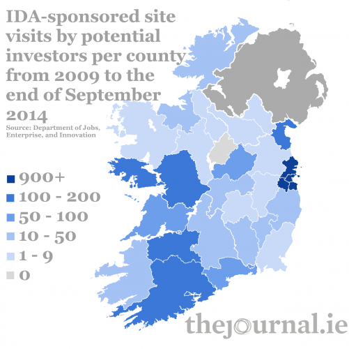 IDA site visits