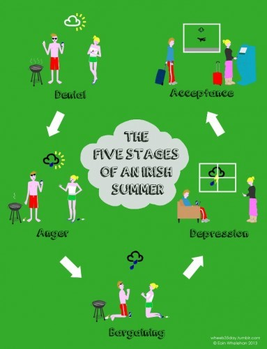 eoin-whelehan-five-stages-of-an-irish-summer