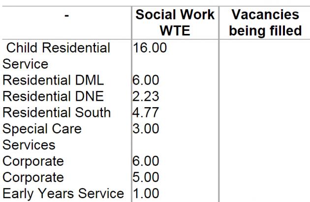 social work 1