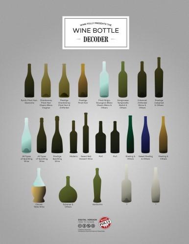wine-bottle-types