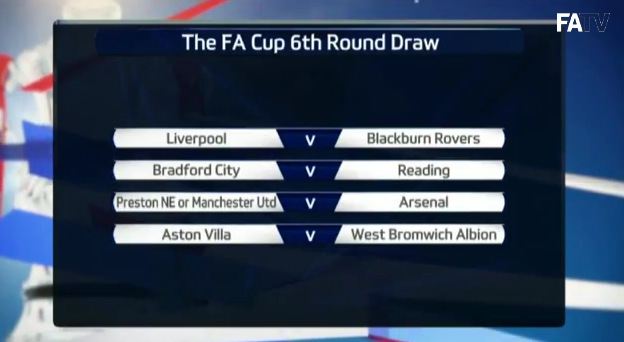 FA cup quarters draw