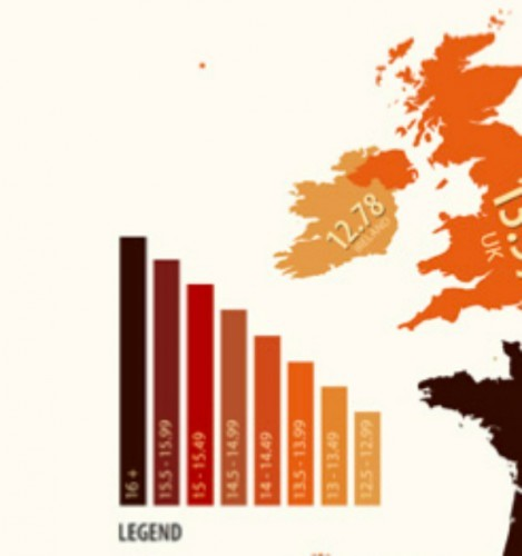 8 Facts About Irish Penis Size From Around The Internet  The Daily Edge-9675