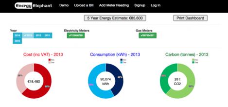 EnergyElephant User Display