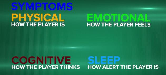 symptoms concussion